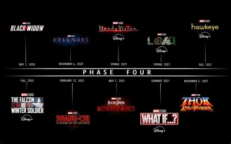 Marvel Announces Lineup for Upcoming Years – The State Times