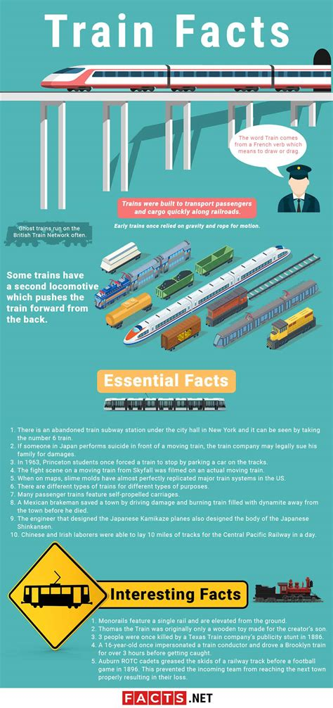 50 Interesting Train Facts That Will Surprise You | Facts