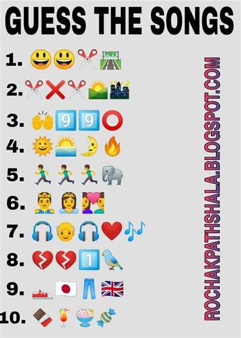 GUESS THE SONGS FROM EMOJI   Songs, Song challenge, Funny