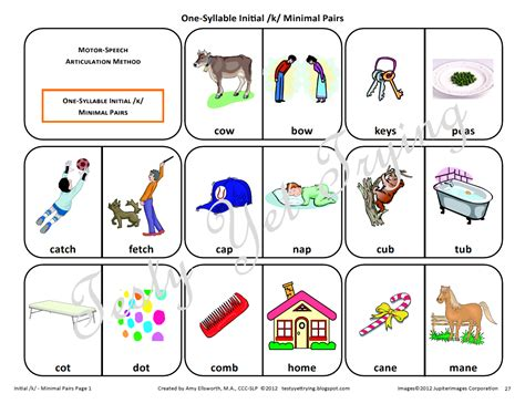 Testy yet trying: Speech Therapy Kit: K Card Sets and