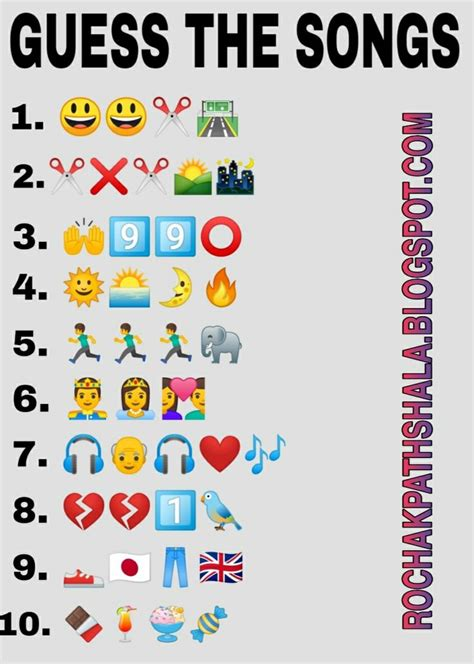GUESS THE SONGS FROM EMOJI   Songs, Funny brain teasers